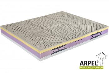 Memory foam mattresses