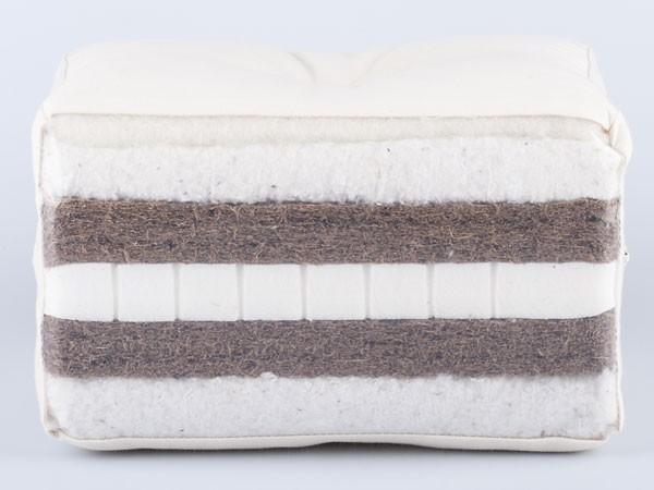 Bio-Baumwolle, doppelt Kokos, Latex und Wolle