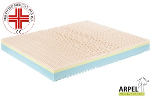Memory Foam Mattress - Biomed
