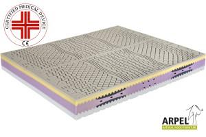 Biomemory mattress Silvermedical