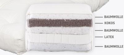 japanischer futon bio-baumwolle kokos und latex