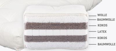 japanischer futon bio-baumwolle, kokos, latex und wolle