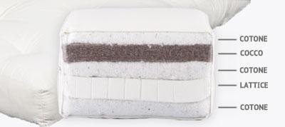 japanese futon bio cotton latex coir wool